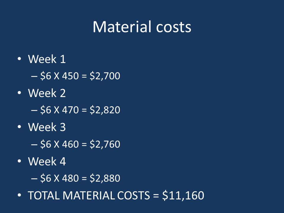 Material costs Week 1 – $6 X 450 = $2,700 Week 2 – $6 X 470 = $2,820 Week 3 – $6 X 460 = $2,760 Week 4 – $6 X 480 = $2,880 TOTAL MATERIAL COSTS = $11,