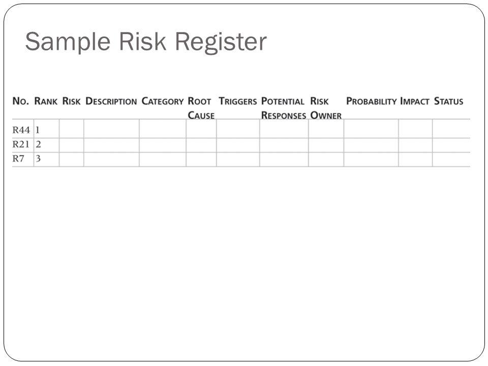 Sample Risk Register 30