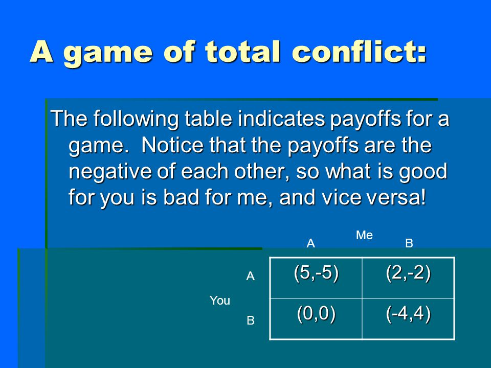 A game of total conflict: The following table indicates payoffs for a game. Notice that the payoffs are the negative of each other, so what is good fo