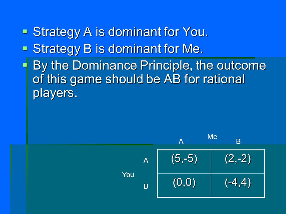  Strategy A is dominant for You.  Strategy B is dominant for Me.  By the Dominance Principle, the outcome of this game should be AB for rational pl