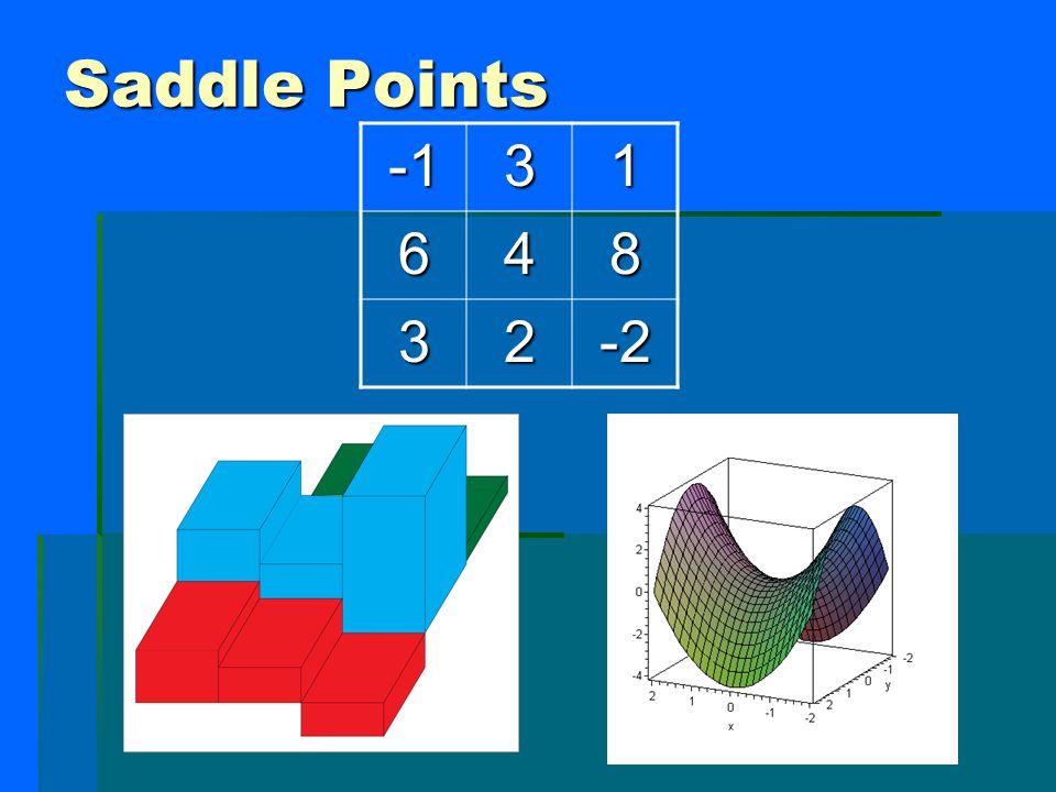 Saddle Points 31 648 32-2