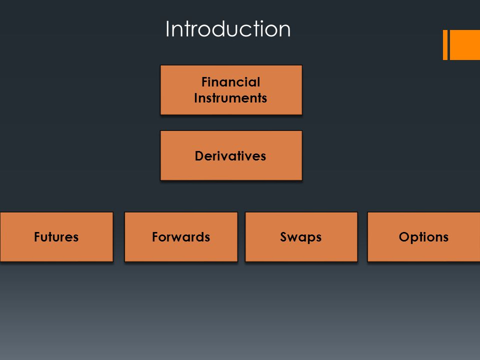 Introduction Financial Instruments Derivatives FuturesForwardsSwapsOptions