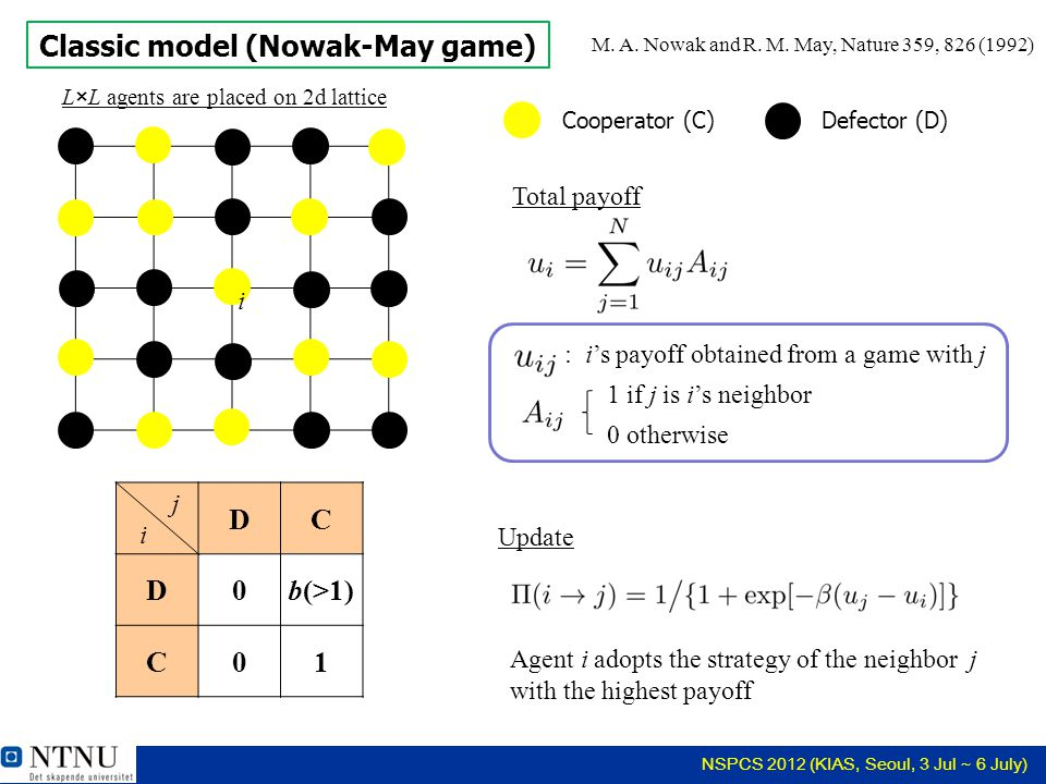 NSPCS 2012 (KIAS, Seoul, 3 Jul ~ 6 July) Classic model (Nowak-May game) j i DC D0b(>1) C01 M.