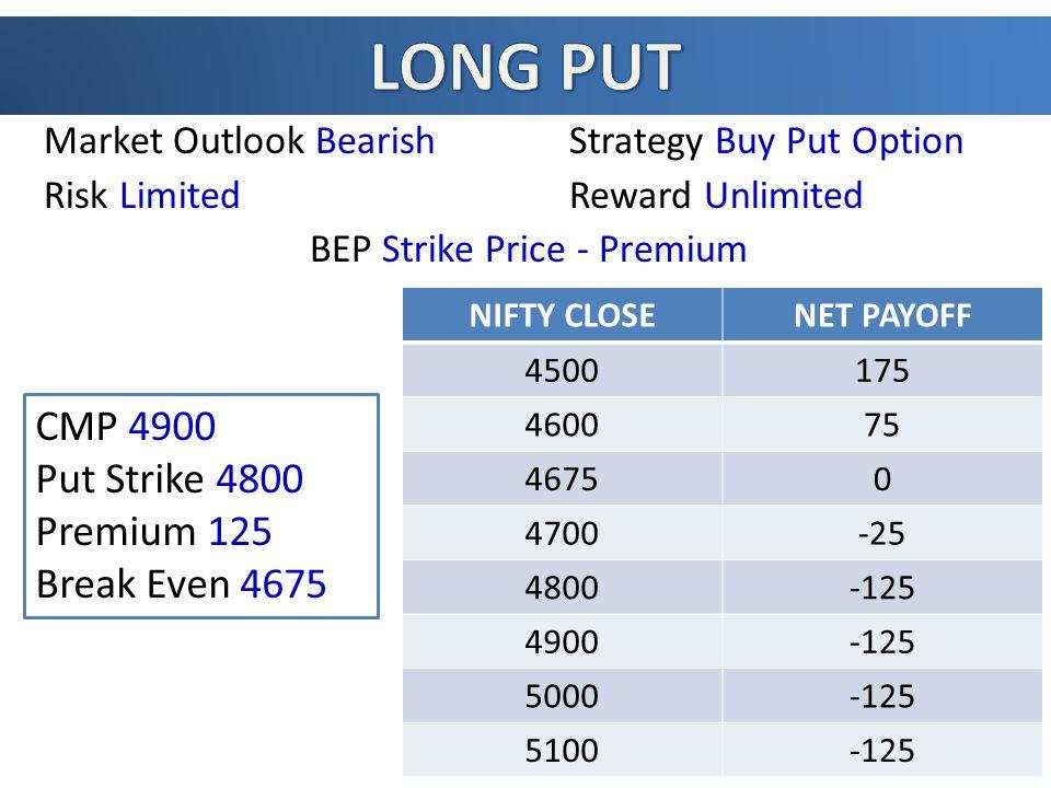 Market Outlook Bearish Strategy Buy Put Option Risk LimitedReward Unlimited BEP Strike Price - Premium NIFTY CLOSENET PAYOFF 4500175 460075 46750 4700