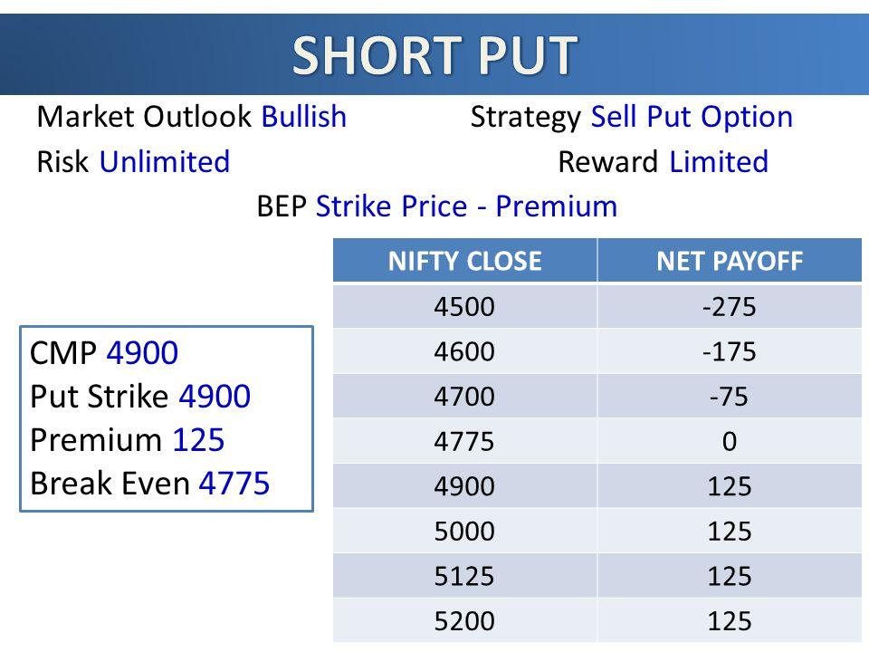 Market Outlook Bullish Strategy Sell Put Option Risk UnlimitedReward Limited BEP Strike Price - Premium NIFTY CLOSENET PAYOFF 4500-275 4600-175 4700-7