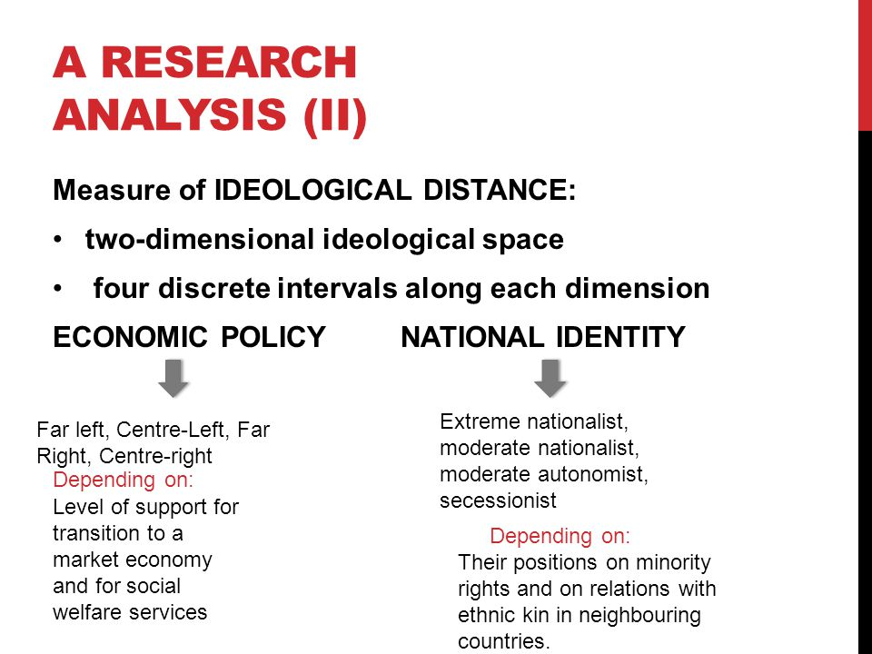 A RESEARCH ANALYSIS (II) Measure of IDEOLOGICAL DISTANCE: two-dimensional ideological space four discrete intervals along each dimension ECONOMIC POLICY NATIONAL IDENTITY Far left, Centre-Left, Far Right, Centre-right Extreme nationalist, moderate nationalist, moderate autonomist, secessionist Level of support for transition to a market economy and for social welfare services Their positions on minority rights and on relations with ethnic kin in neighbouring countries.
