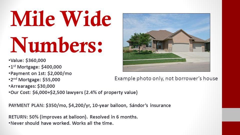 Case Study: Rancho Kowabunga BORROWER Home bought at market peak 2007 Rancho Cucamonga, CA.