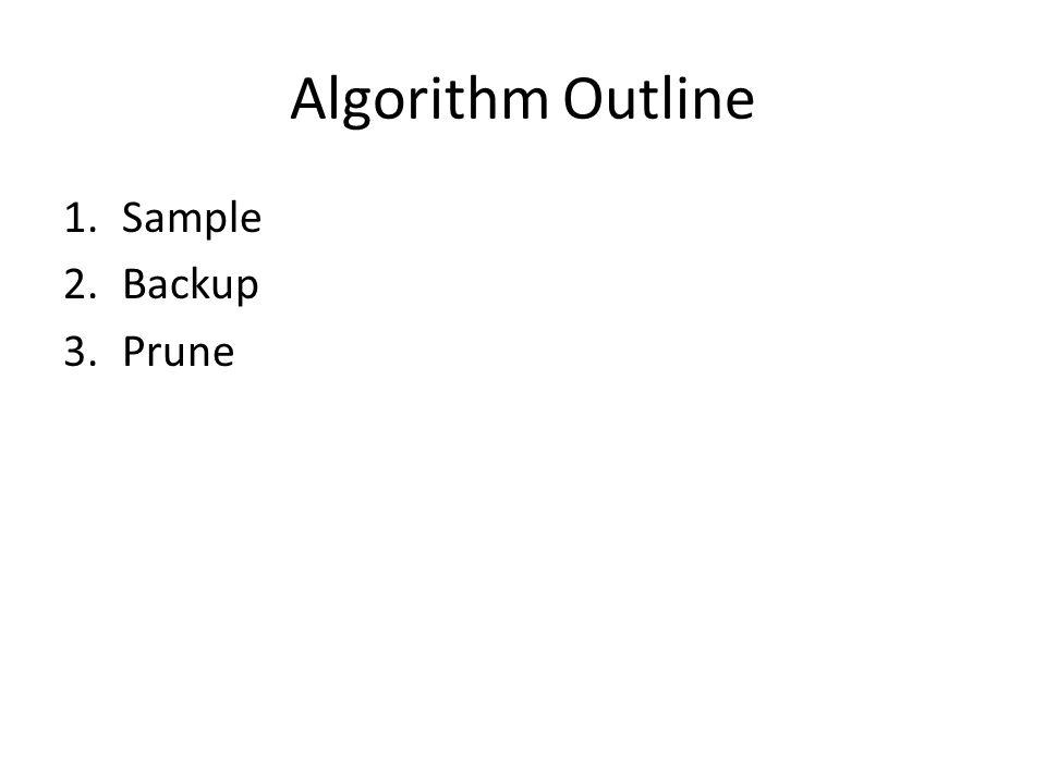 Algorithm Outline 1.Sample 2.Backup 3.Prune