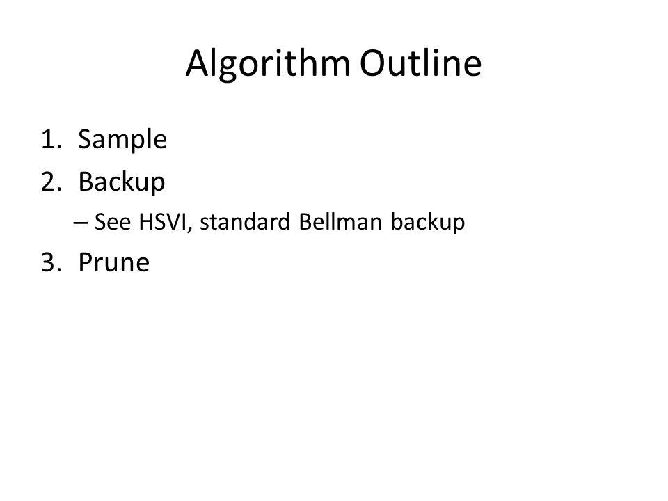 Algorithm Outline 1.Sample 2.Backup – See HSVI, standard Bellman backup 3.Prune