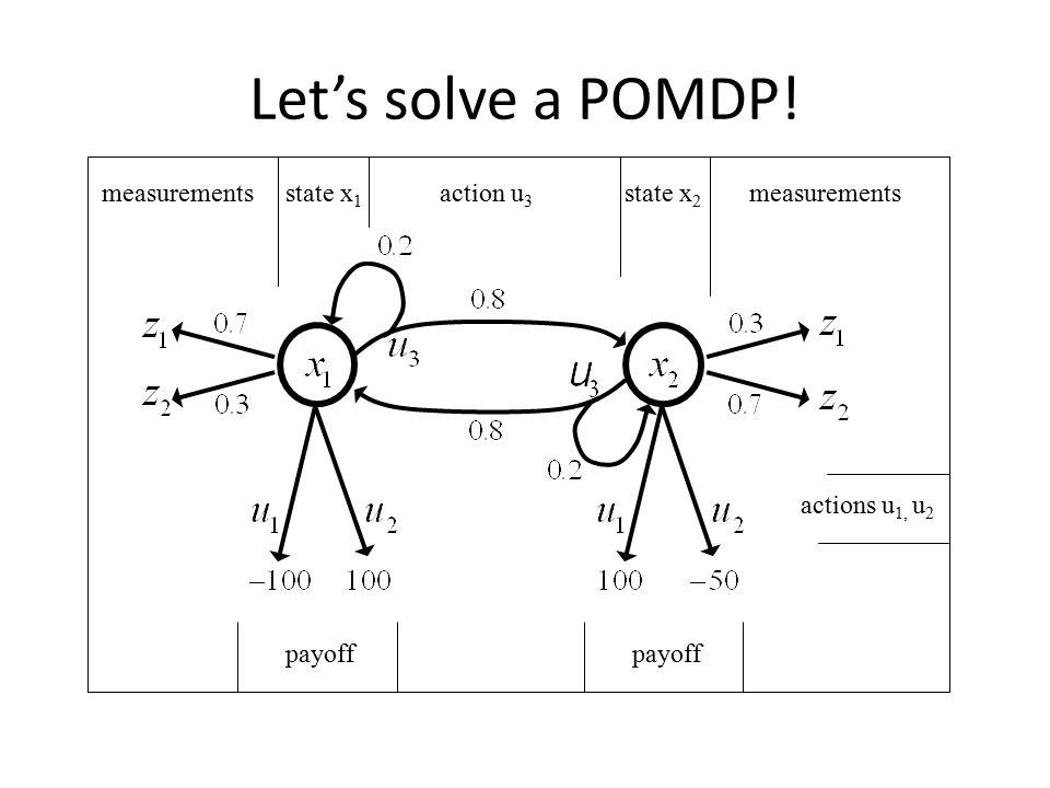 Let's solve a POMDP.