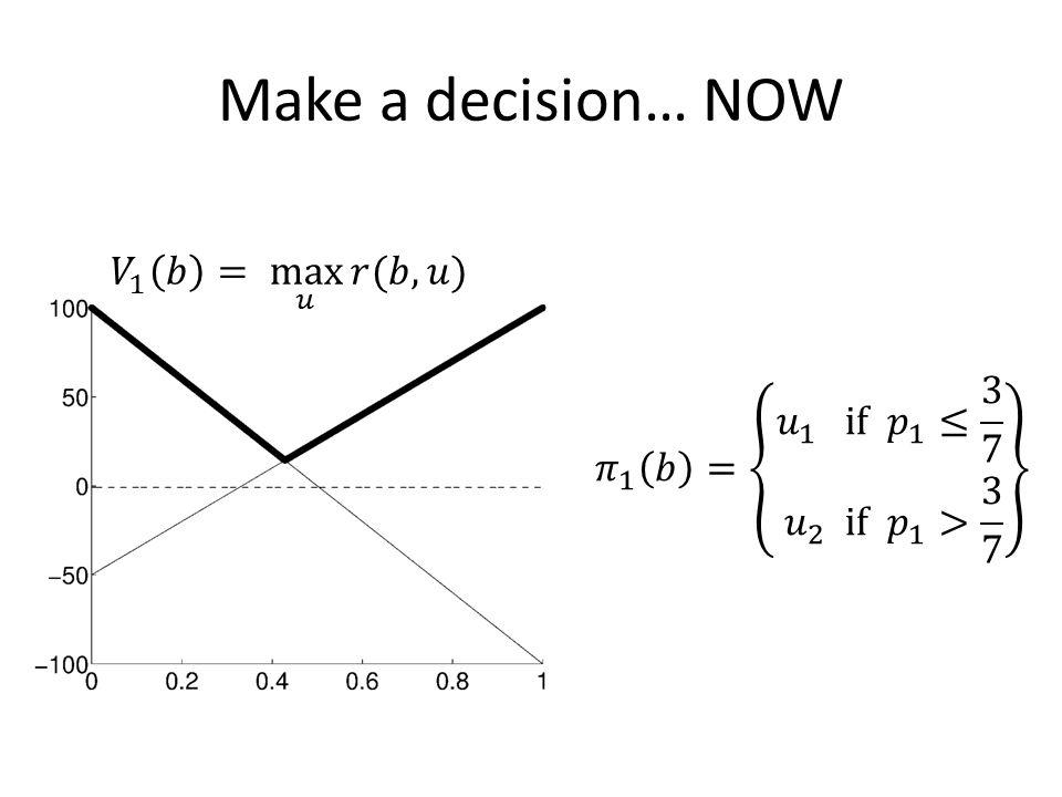 Make a decision… NOW