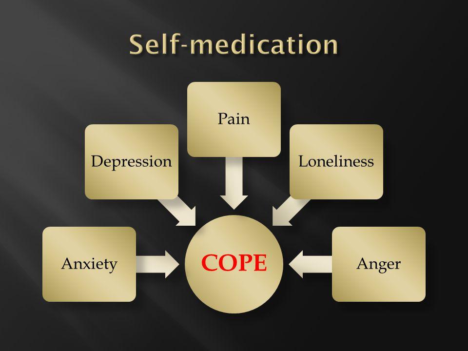 COPE AnxietyDepressionPainLonelinessAnger