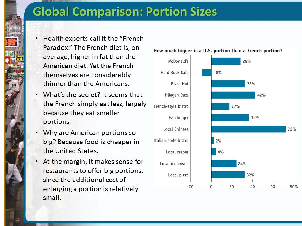 Global Comparison: Portion Sizes Health experts call it the French Paradox. The French diet is, on average, higher in fat than the American diet.