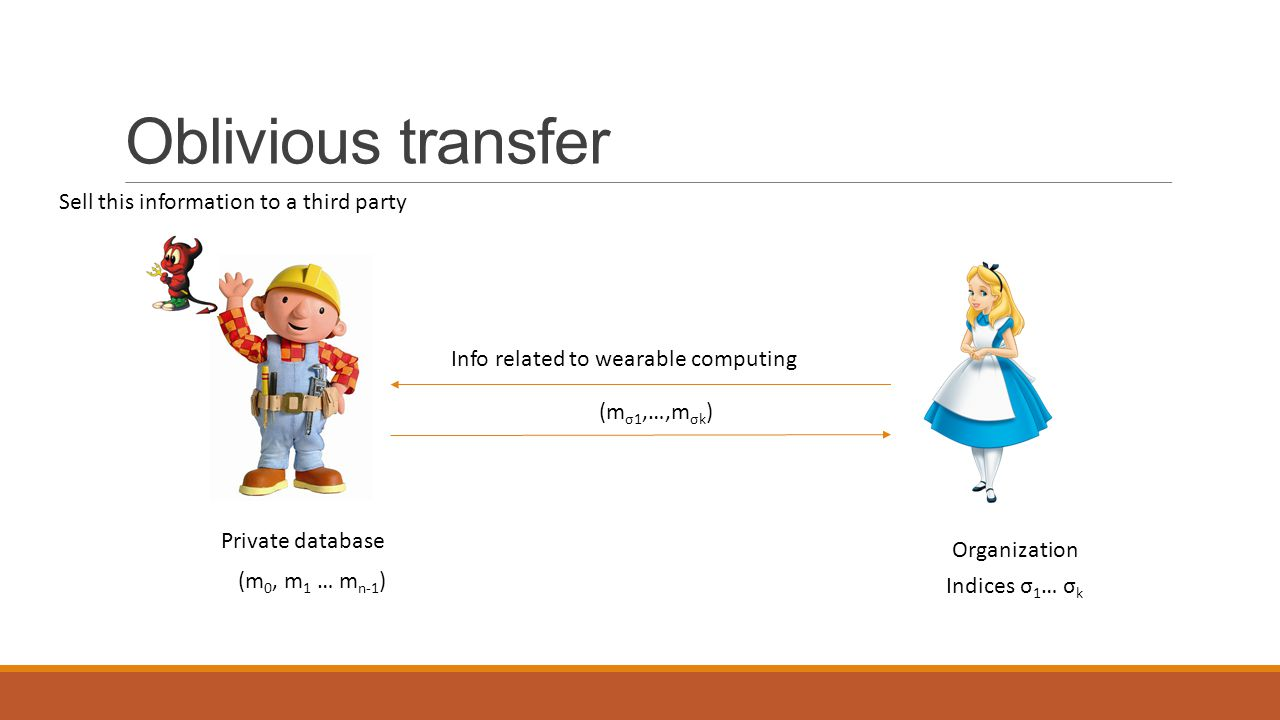 Oblivious transfer Private database (m 0, m 1 … m n-1 ) Organization Info related to wearable computing Sell this information to a third party Indices σ 1 … σ k (m σ1,…,m σk )
