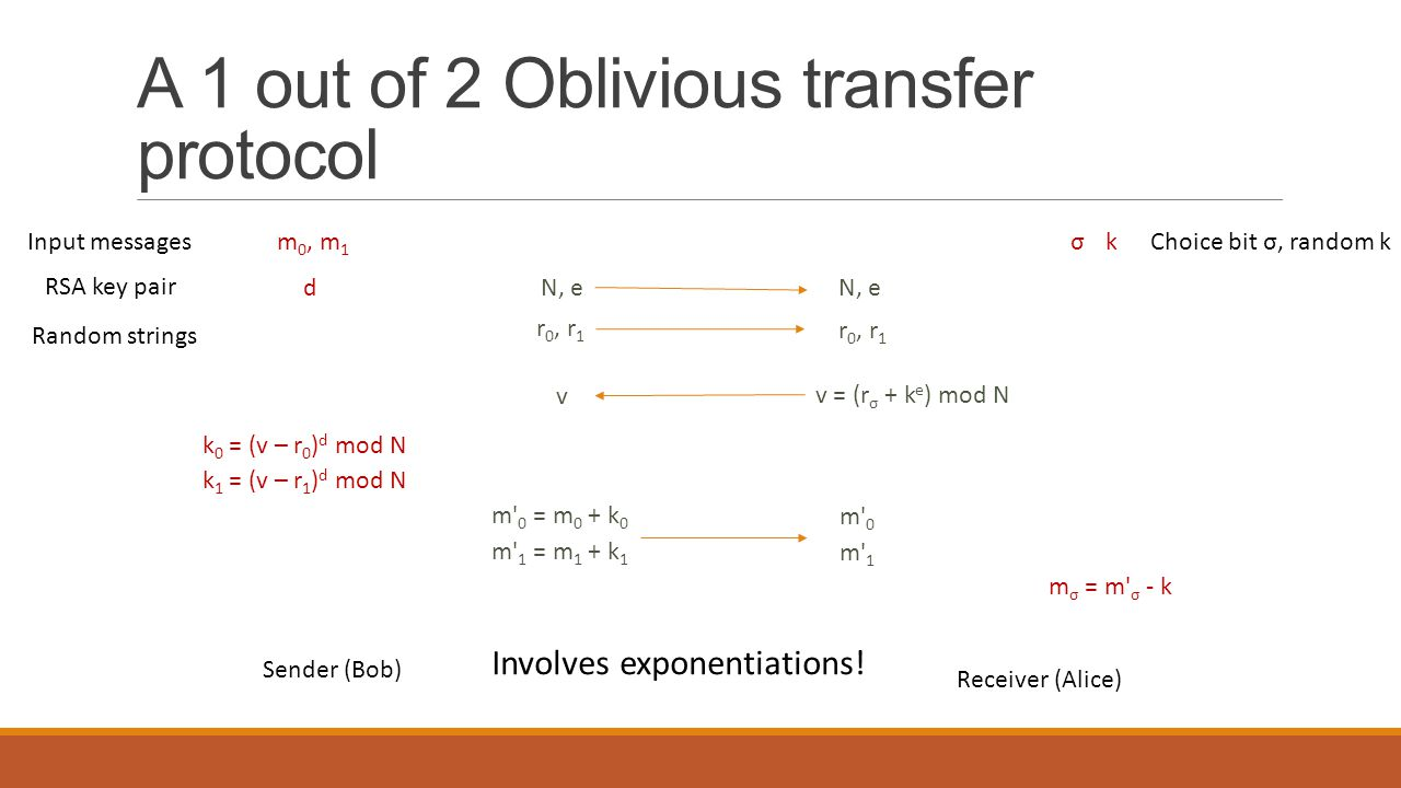 A 1 out of 2 Oblivious transfer protocol m 0, m 1 dN, e σ r 0, r 1 k v = (r σ + k e ) mod N v k 0 = (v – r 0 ) d mod N k 1 = (v – r 1 ) d mod N m' 0 =