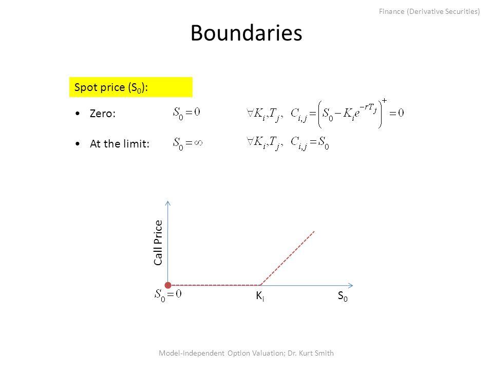 Finance (Derivative Securities) Boundaries Model-Independent Option Valuation; Dr. Kurt Smith Spot price (S 0 ): Zero: Call Price S0S0 KiKi At the lim