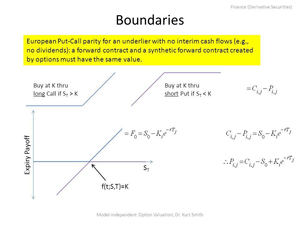Finance (Derivative Securities) Boundaries Model-Independent Option Valuation; Dr. Kurt Smith European Put-Call parity for an underlier with no interi