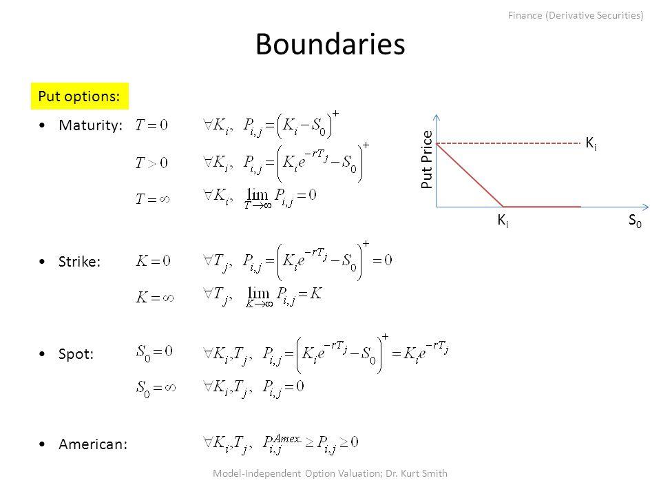 Finance (Derivative Securities) Boundaries Model-Independent Option Valuation; Dr. Kurt Smith Put options: Maturity: Strike: Spot: American: Put Price