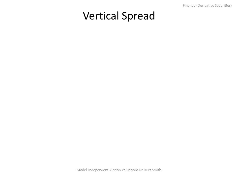 Finance (Derivative Securities) Vertical Spread Model-Independent Option Valuation; Dr. Kurt Smith