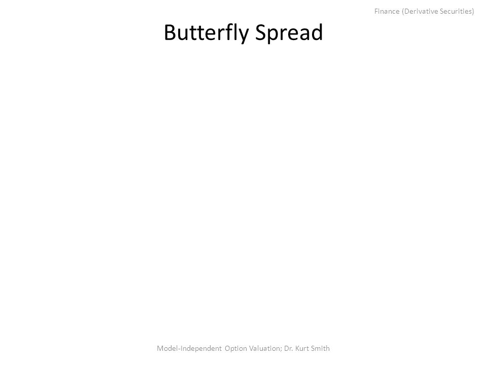 Finance (Derivative Securities) Butterfly Spread Model-Independent Option Valuation; Dr. Kurt Smith