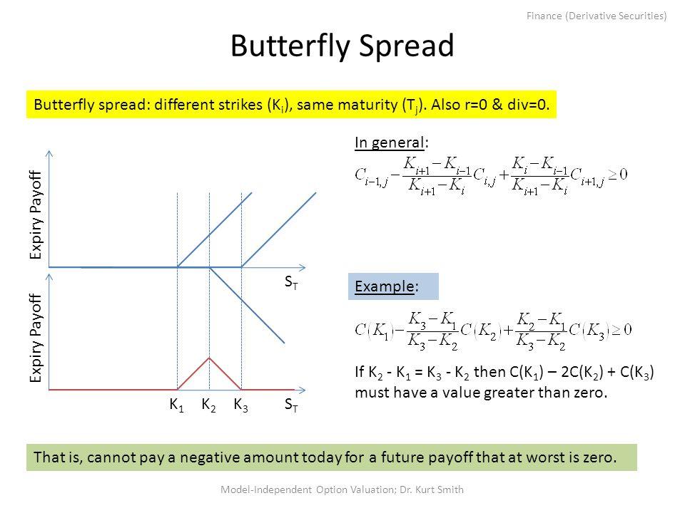 Finance (Derivative Securities) Butterfly Spread Model-Independent Option Valuation; Dr. Kurt Smith Expiry Payoff STST STST K1K1 K2K2 K3K3 If K 2 - K