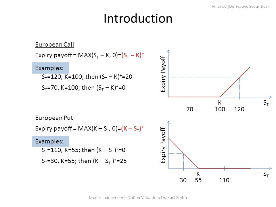 Finance (Derivative Securities) Introduction Model-Independent Option Valuation; Dr.