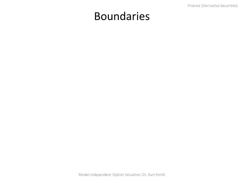 Finance (Derivative Securities) Boundaries Model-Independent Option Valuation; Dr. Kurt Smith