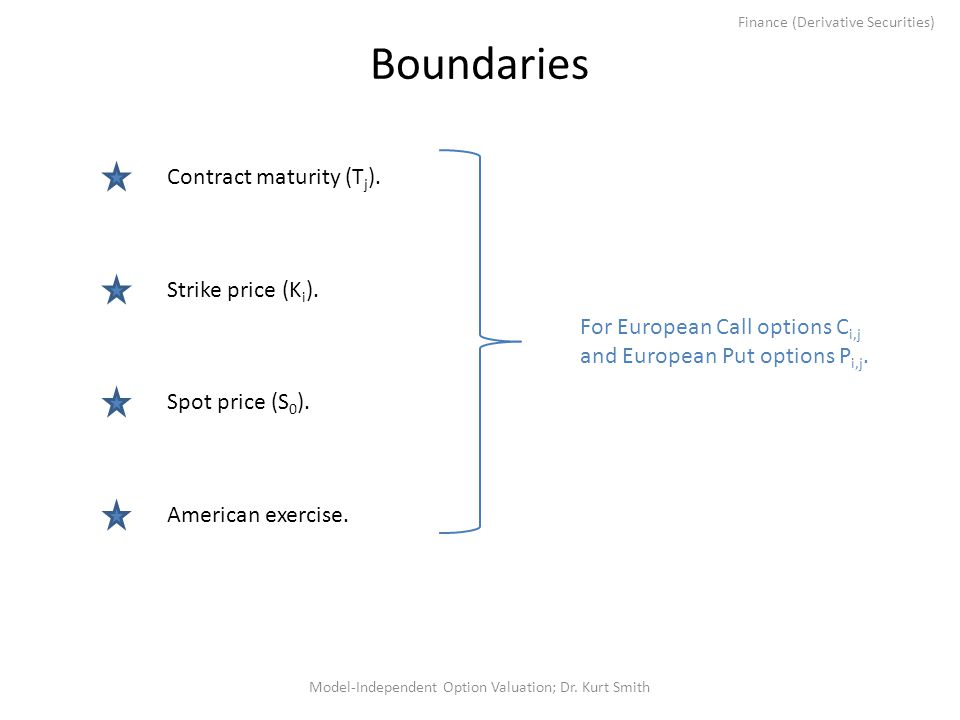 Finance (Derivative Securities) Boundaries Model-Independent Option Valuation; Dr.