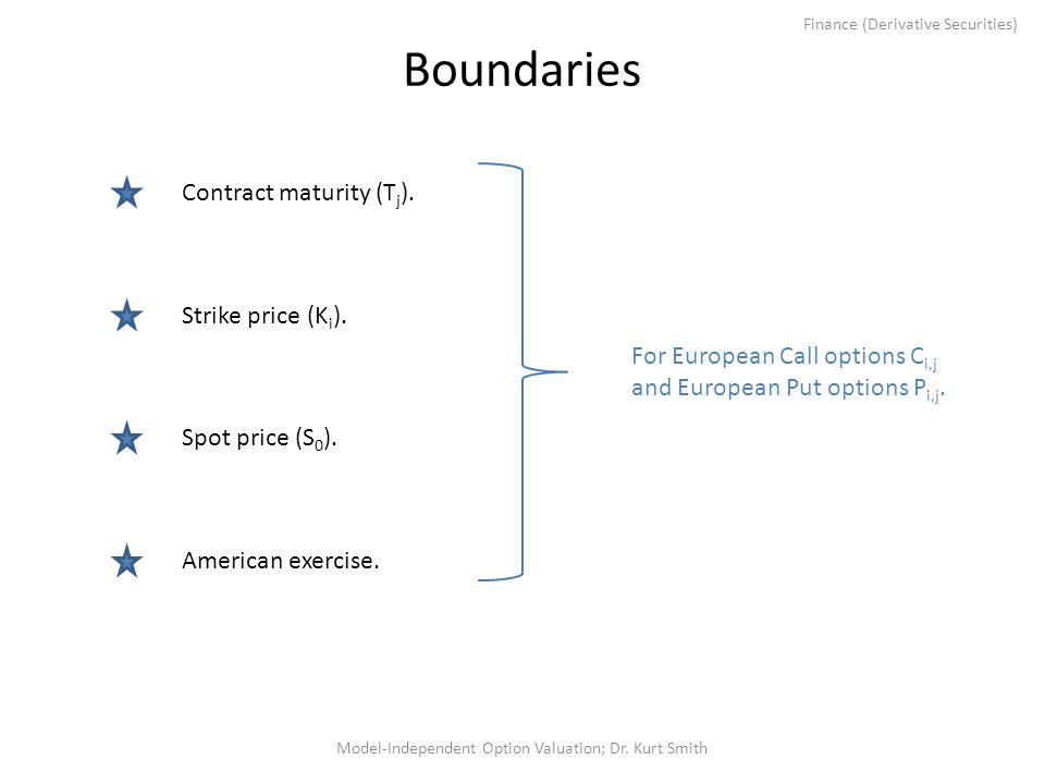Finance (Derivative Securities) Boundaries Model-Independent Option Valuation; Dr. Kurt Smith Contract maturity (T j ). Strike price (K i ). Spot pric