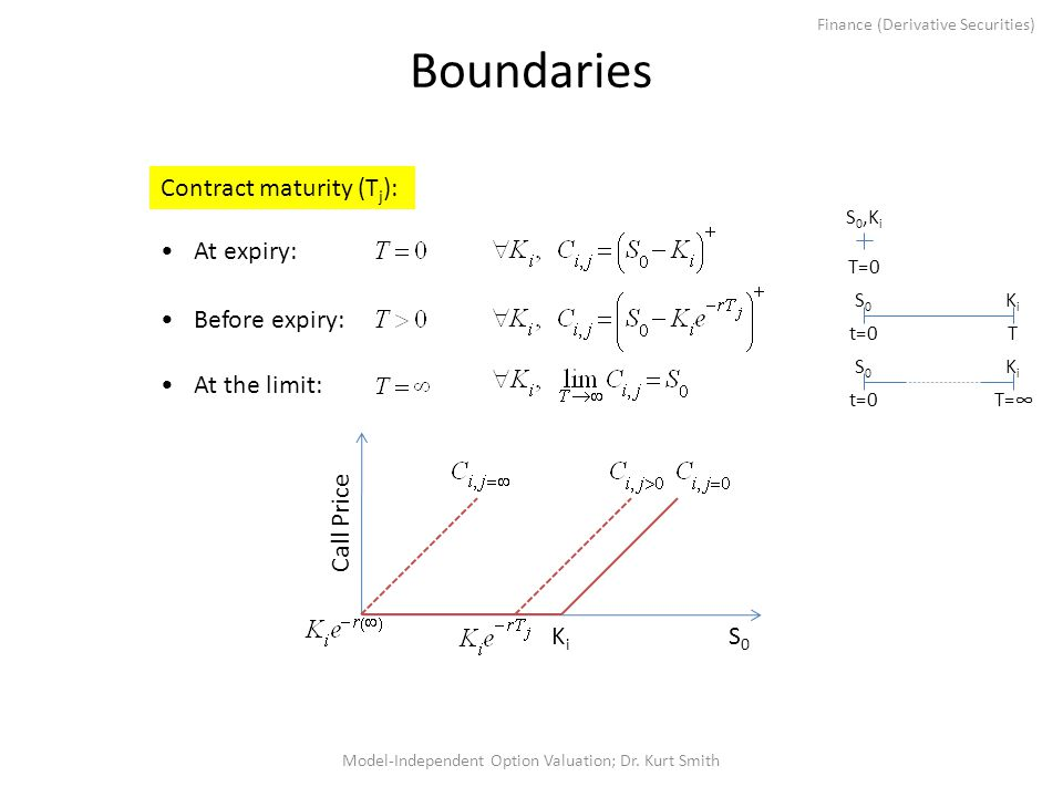 Finance (Derivative Securities) Boundaries Model-Independent Option Valuation; Dr. Kurt Smith Contract maturity (T j ): At expiry: Before expiry: At t