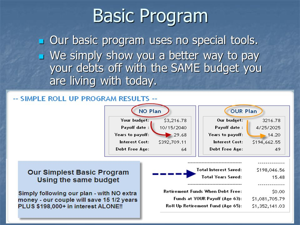 14 Basic Program Our basic program uses no special tools. Our basic program uses no special tools. We simply show you a better way to pay your debts o