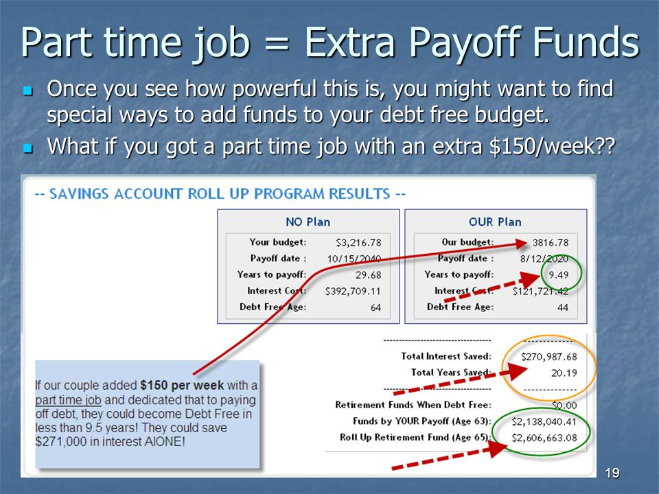 19 Part time job = Extra Payoff Funds Once you see how powerful this is, you might want to find special ways to add funds to your debt free budget.