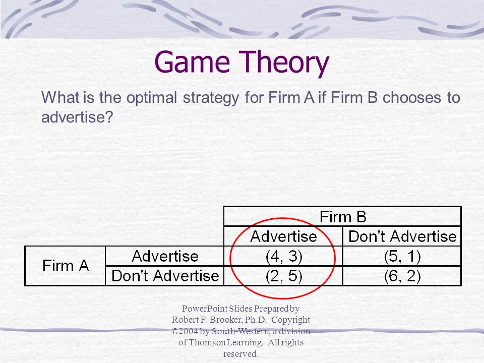 Game Theory A Second Advertising Example PowerPoint Slides Prepared by Robert F.