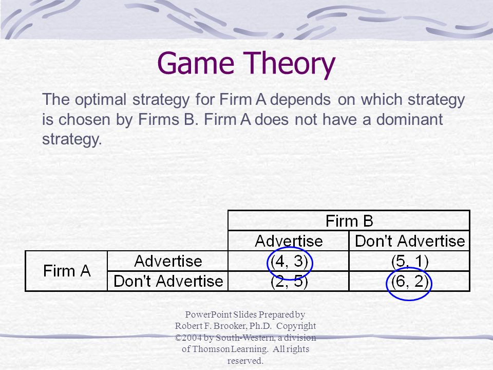 Game Theory What is the optimal strategy for Firm A if Firm B chooses not to advertise.