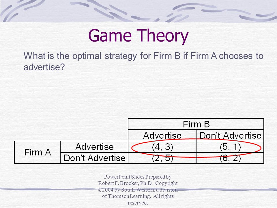 Game Theory The optimal strategy for Firm A depends on which strategy is chosen by Firms B.