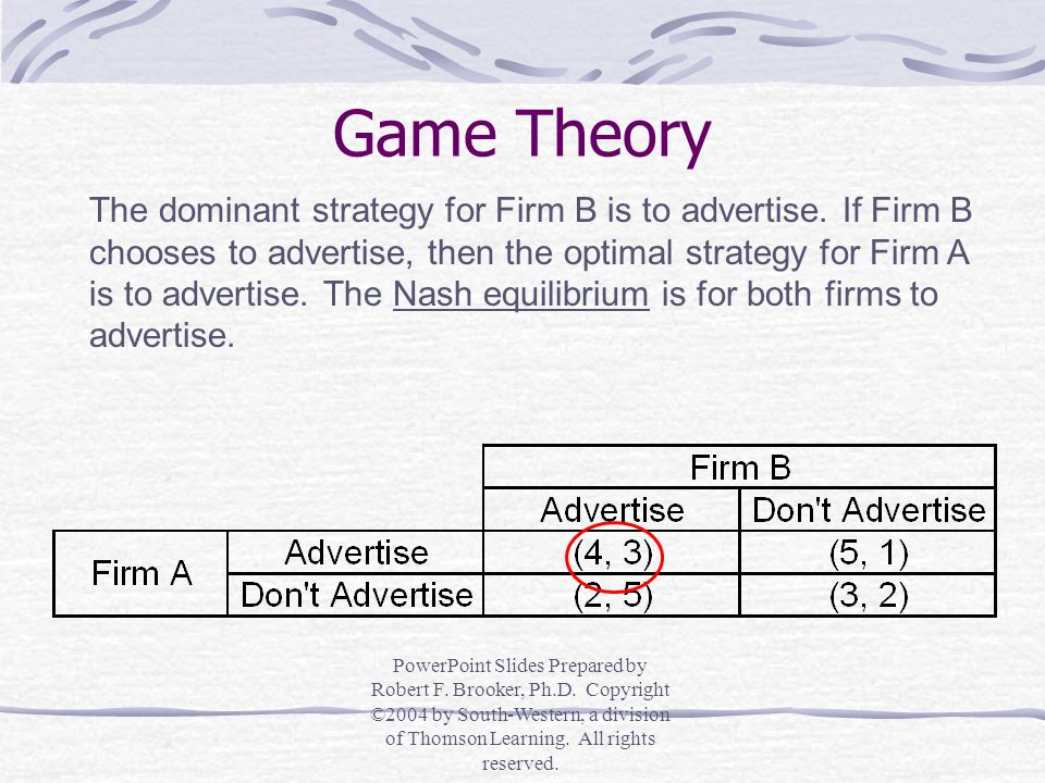 Game Theory Regardless of what Firm A decides to do, the optimal strategy for Firm B is to advertise.