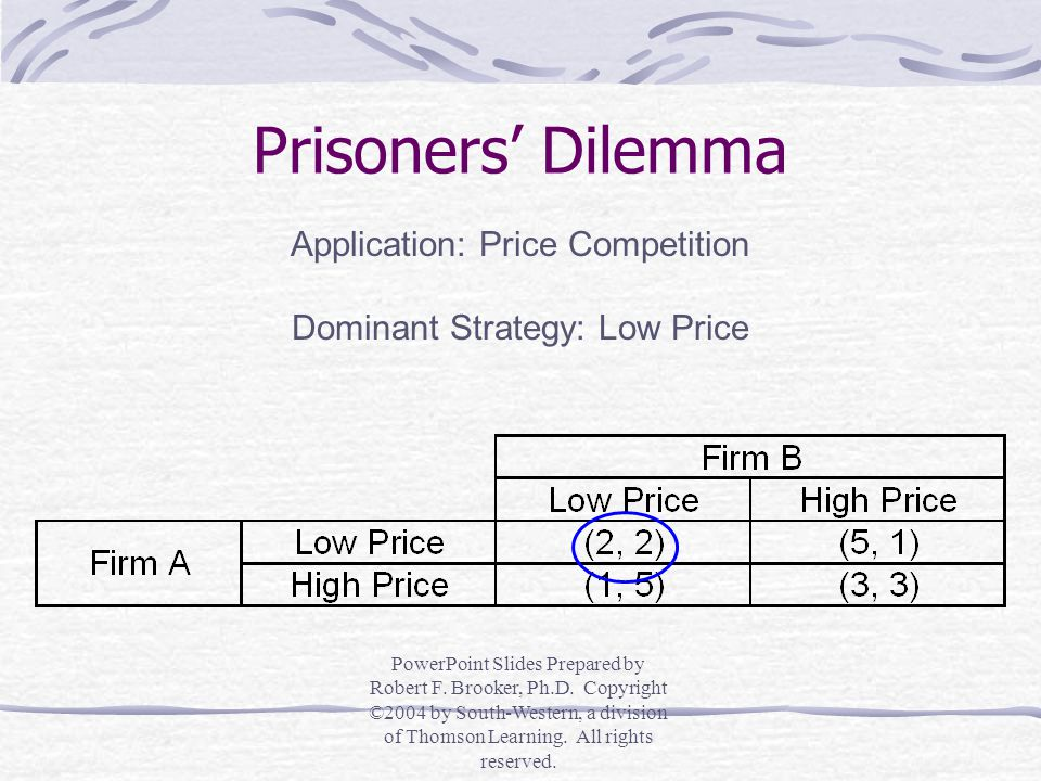 Prisoners' Dilemma Application: Price Competition PowerPoint Slides Prepared by Robert F.