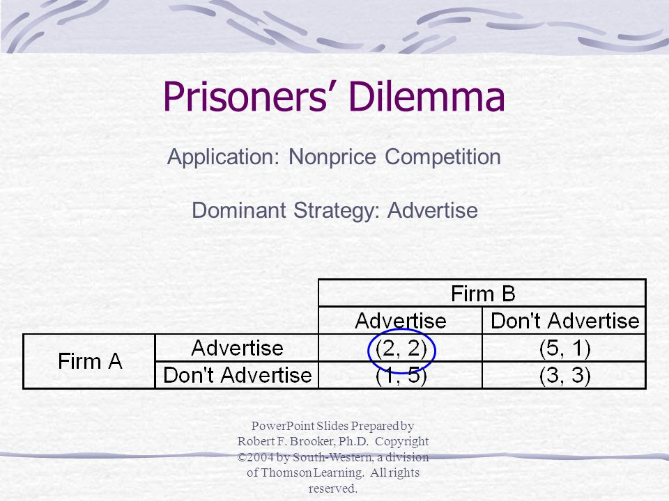Prisoners' Dilemma Application: Nonprice Competition PowerPoint Slides Prepared by Robert F.