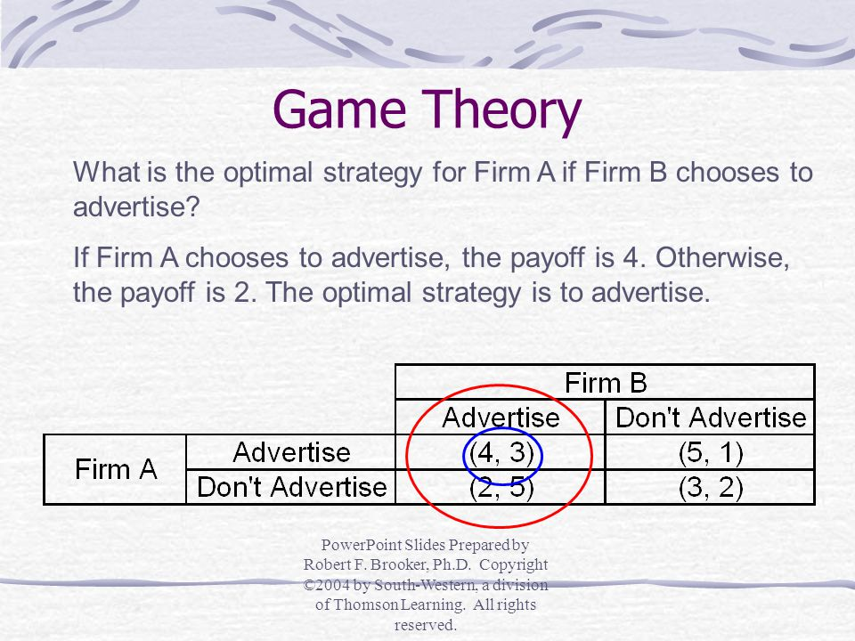 Game Theory What is the optimal strategy for Firm A if Firm B chooses to advertise? PowerPoint Slides Prepared by Robert F. Brooker, Ph.D. Copyright ©