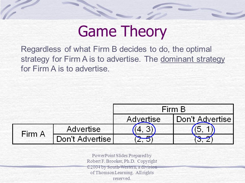 Game Theory What is the optimal strategy for Firm A if Firm B chooses not to advertise? If Firm A chooses to advertise, the payoff is 5. Otherwise, th