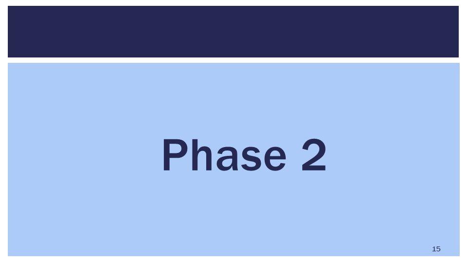 Phase 2 15