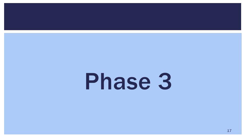 Phase 3 17