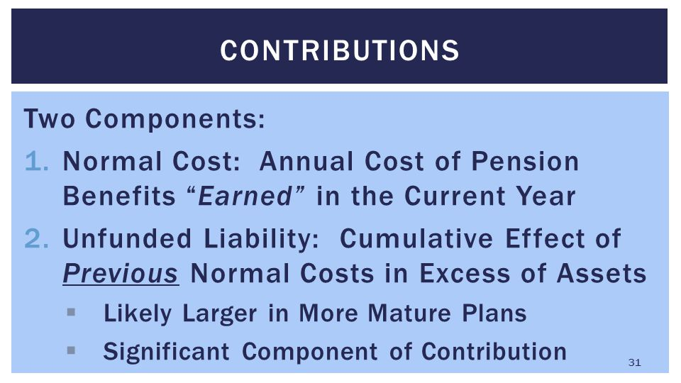 "Two Components: 1.Normal Cost: Annual Cost of Pension Benefits ""Earned"" in the Current Year 2.Unfunded Liability: Cumulative Effect of Previous Normal"