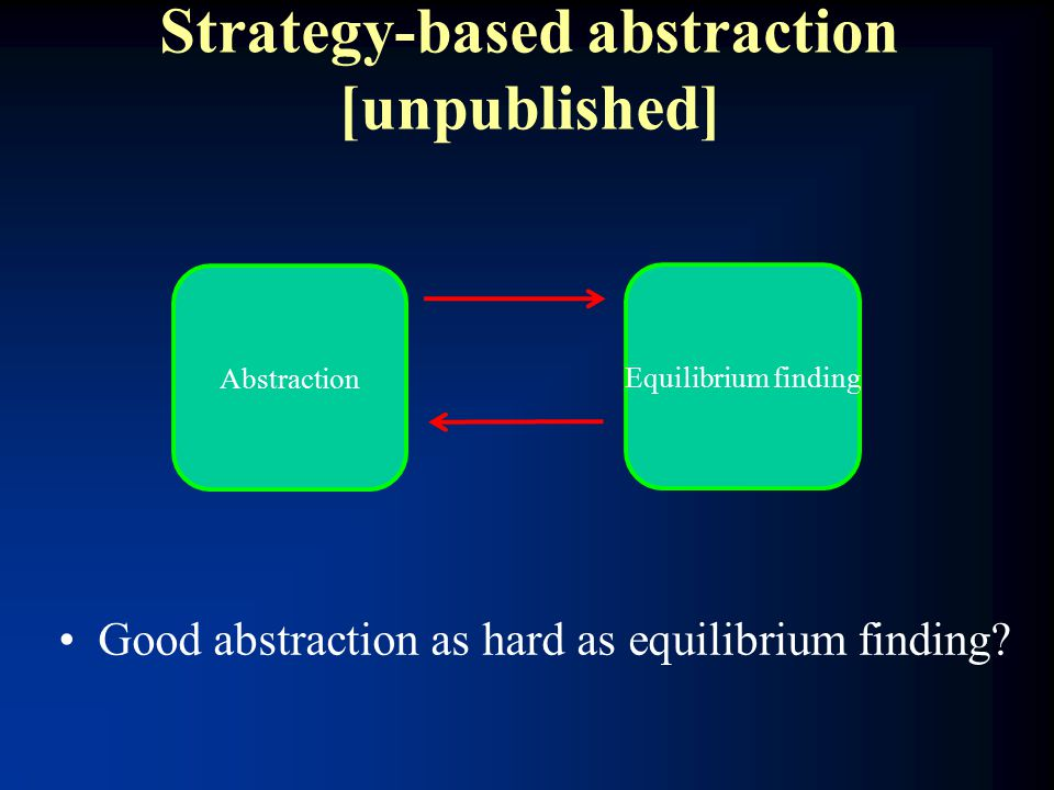 Strategy-based abstraction [unpublished] Good abstraction as hard as equilibrium finding.