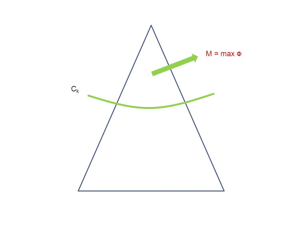 M = max Φ CkCk