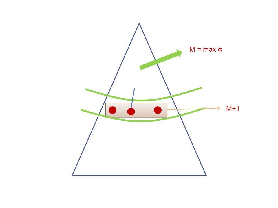 M = max Φ M+1