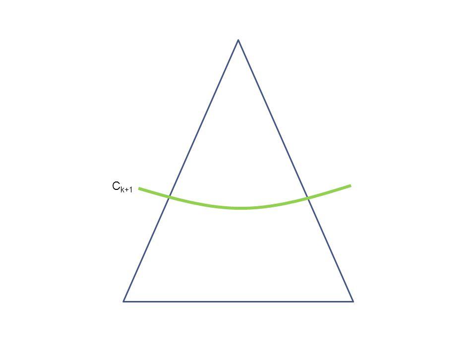 C k+1