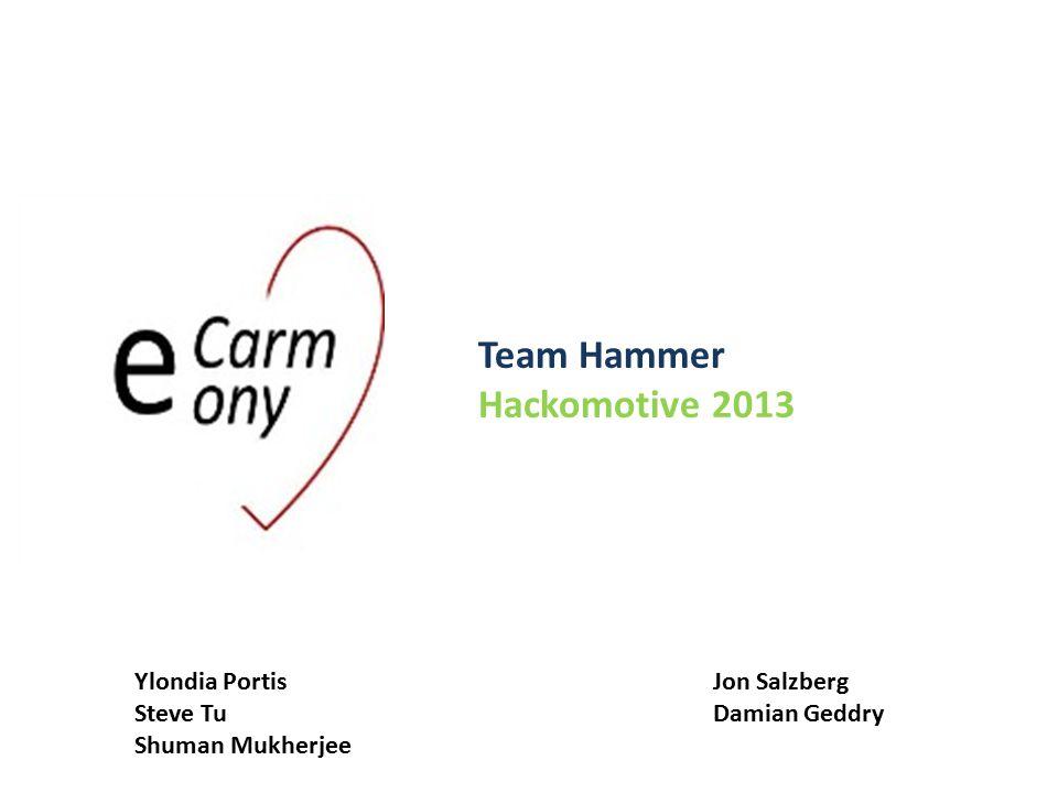 Team Hammer Hackomotive 2013 Ylondia Portis Steve Tu Shuman Mukherjee Jon Salzberg Damian Geddry