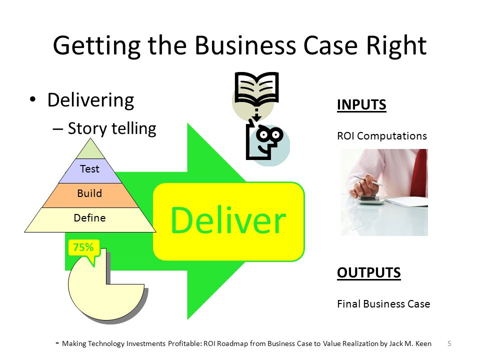 Deliver Getting the Business Case Right Delivering – Story telling INPUTS ROI Computations OUTPUTS Final Business Case 75% 5 - Making Technology Inves