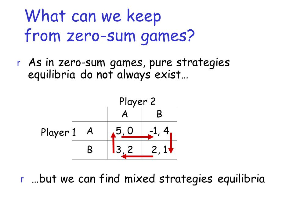 What can we keep from zero-sum games? r As in zero-sum games, pure strategies equilibria do not always exist… r …but we can find mixed strategies equi